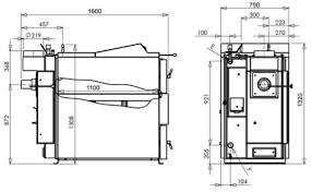 Ventilator cazan lemne ATTACK DP25 si DP35 Brasov - imagine 4