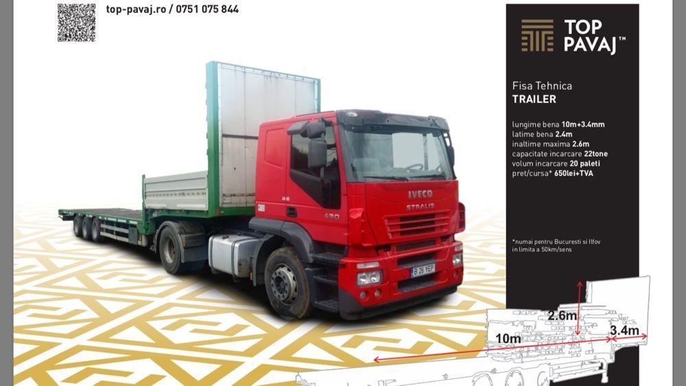 Închiriez trailer 650 RON/50km