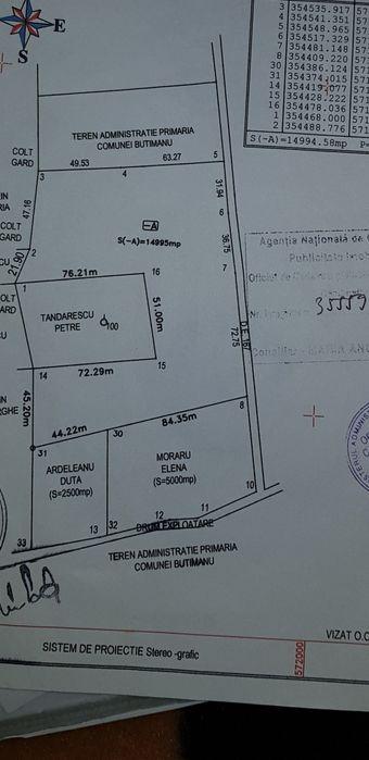 Vanzare  terenuri constructii  15 ha Dambovita, Butimanu  - 0 EURO