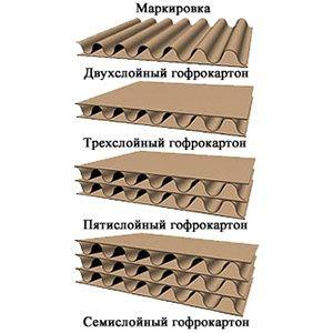 Коробки картонные. Картонные листы 1000 х 2000
