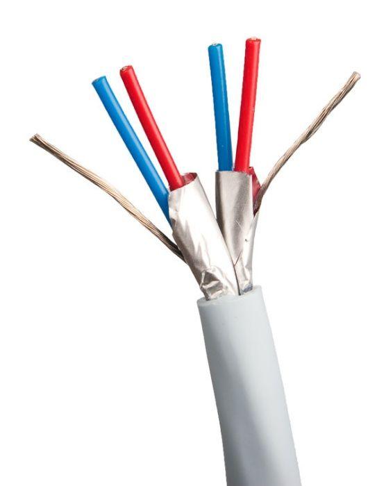 Cablu interconect ecranat Supra Cables BiLine MKII, suedez, la metraj