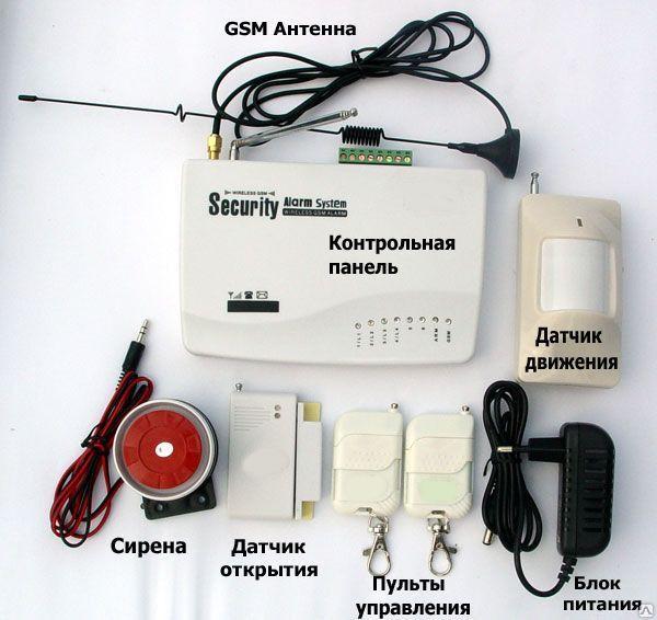 Сигнализация GSM для сейфа( сертификат), дома, офиса и т. д.