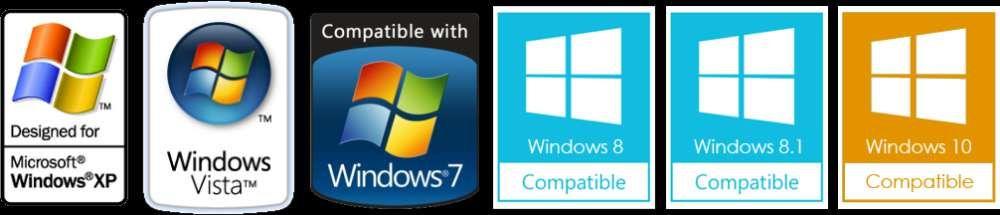 Faço a instalação de diversos Sistemas Operativos e softwares