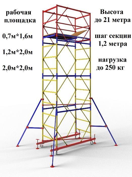 Вышка-тура на колесах и строительные леса (для работ на высоте)