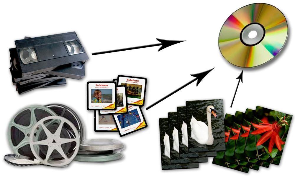 Transfer, montaje video pe DVD/stick de pe casete audio/video/card