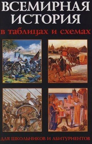 Справочник по всемирной истории для школьников