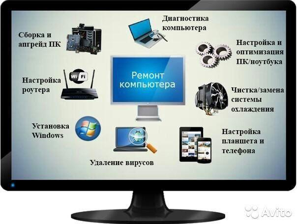 Дешево Ремонт Ноутбуков и ПК.