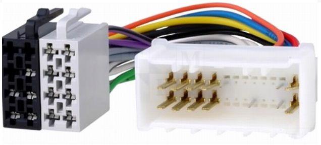 Conector adaptor de la ISO pentru Hyundai, Kia