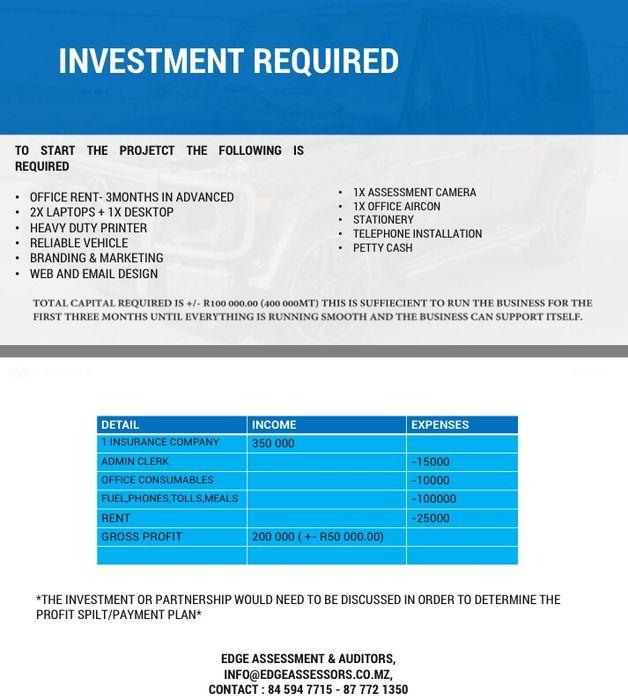 Investimento Sul Africano