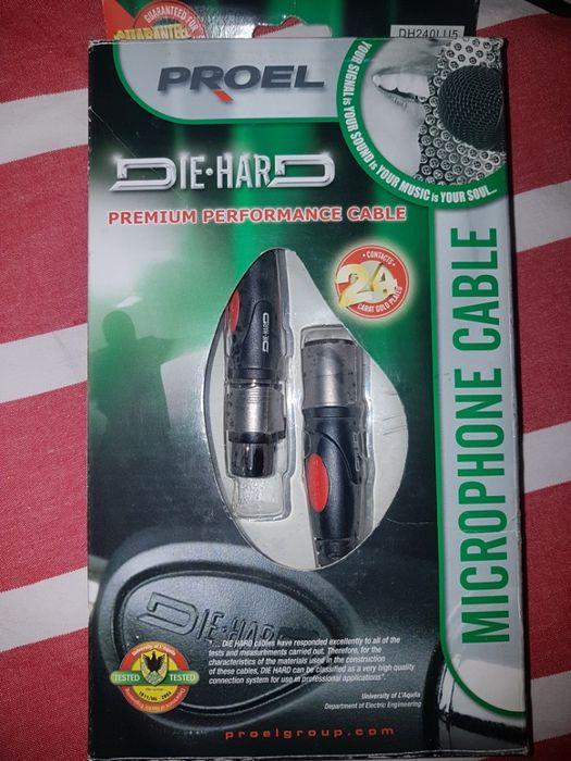 Cablu pentru microfon,boxe active,mixer,amplificator,etc