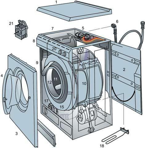 Ремонт стиральных машин с выездом на дом