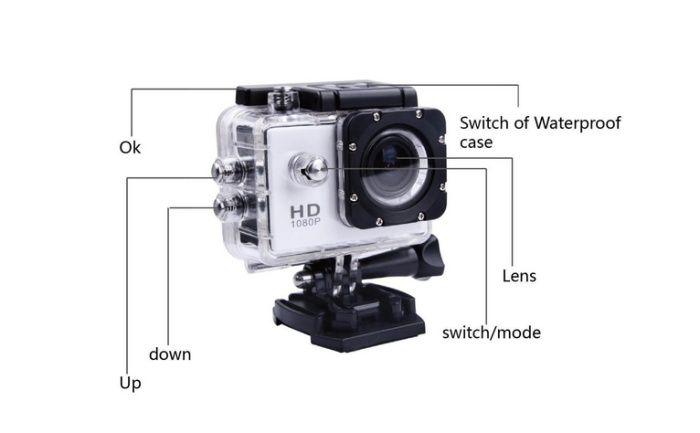 Camera Auto DVR Sport Bicicleta Oglinda HD Microfon GPS Spion Sim Card