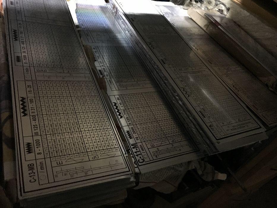 Табели за резби на струг