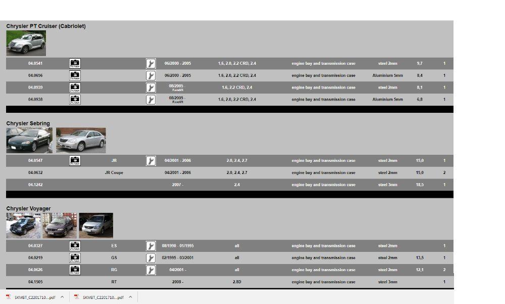 Scut motor SHERIFF - Chrysler 300C, PT Cruiser, Voyager, Sebring, Neon
