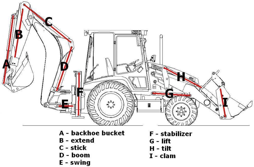 Set garnituri cilindri Hidraulici buldoexcavatoare Cat New Holland
