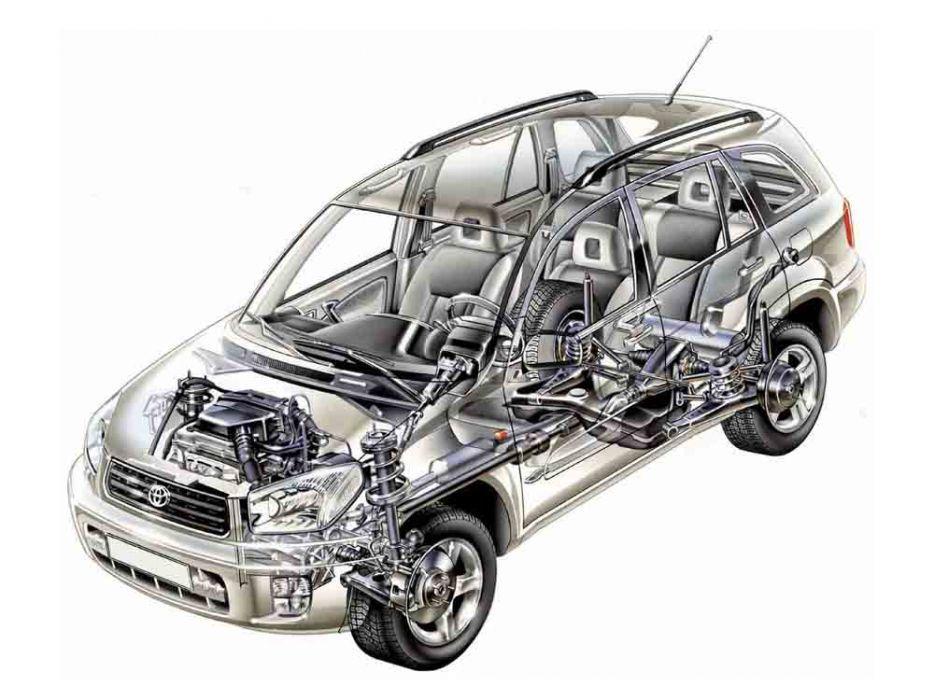 Продам автозапчасти для Тойота Ипсум Рав4 мотор 3sfe