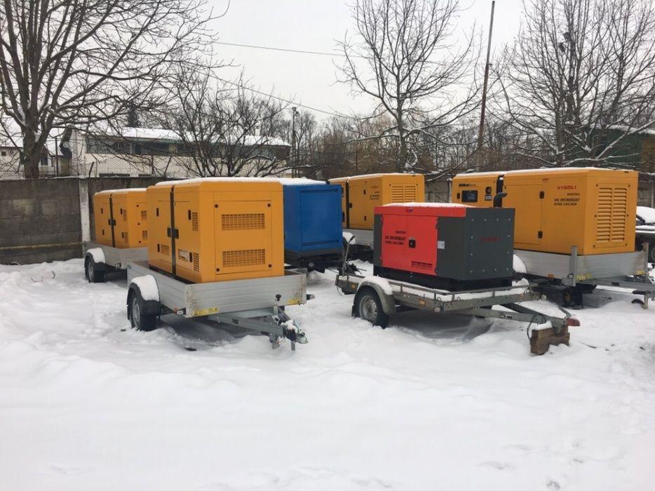 Inchiriere Generator Curent Electric 20kva -25-50-70-100-140kva