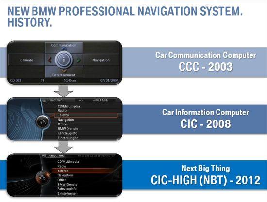 Reparam navigatii BMW: ccc cic nbt ask bm54 frm3 Bucuresti - imagine 8