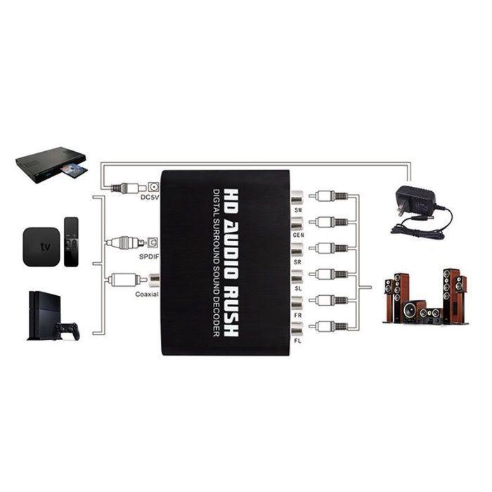 Convertor Decodor digital in analog 5.1 Surround Optical - RCA NOU