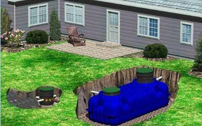 Септични ями поставяне