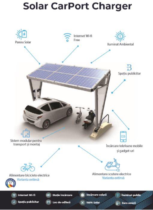 Statie Solara Incarcare Masini Electrice