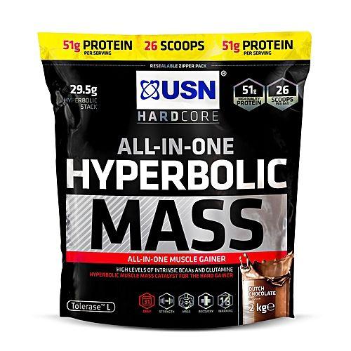 Hyperbolic mass
