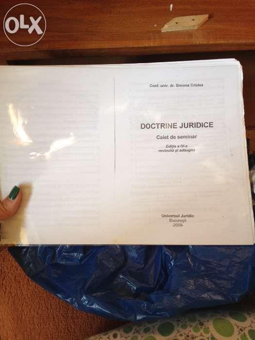 Caiet de seminar Doctrine Juridice