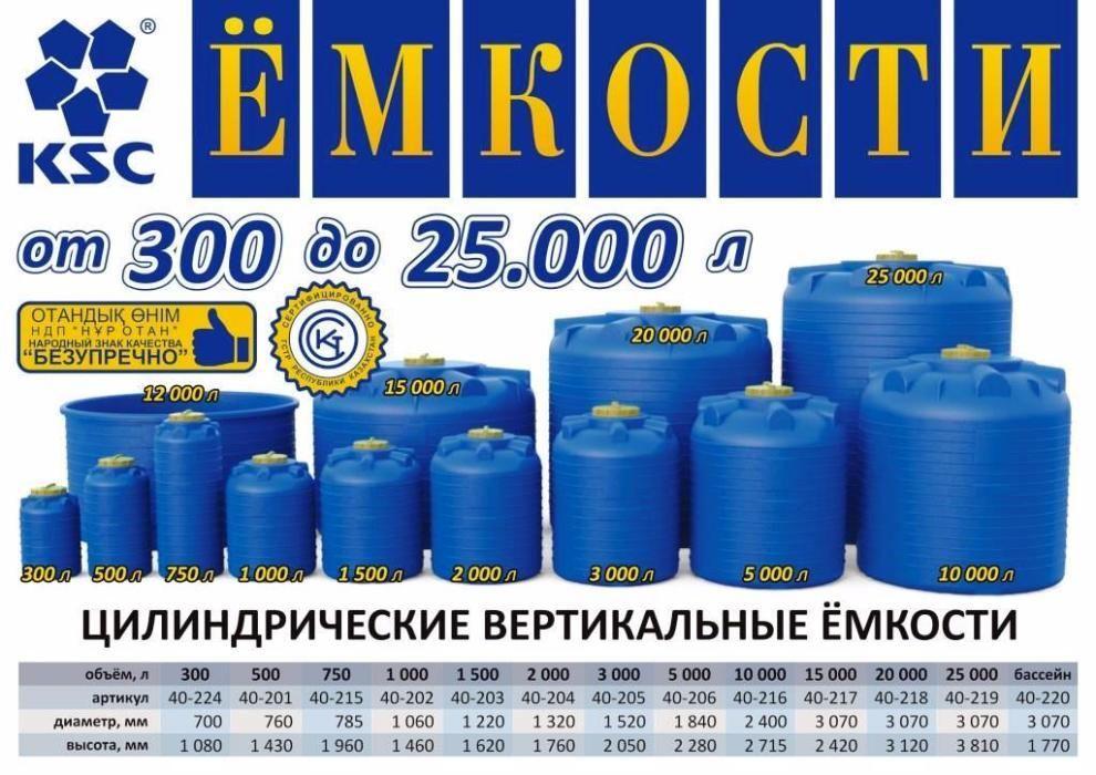 Продам емкости под воду от 50 литров до 25000 литров