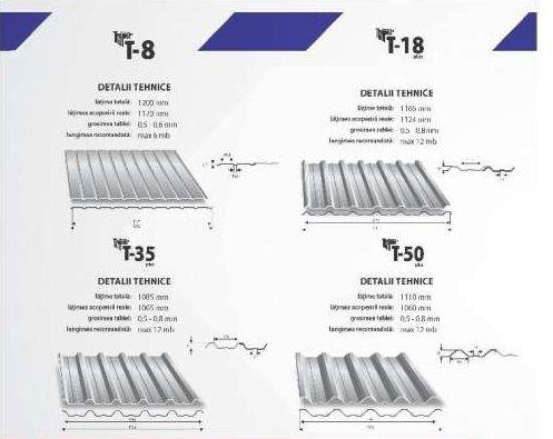 Productie Tigla Metalica, Tabla cutata pentru hale industriale