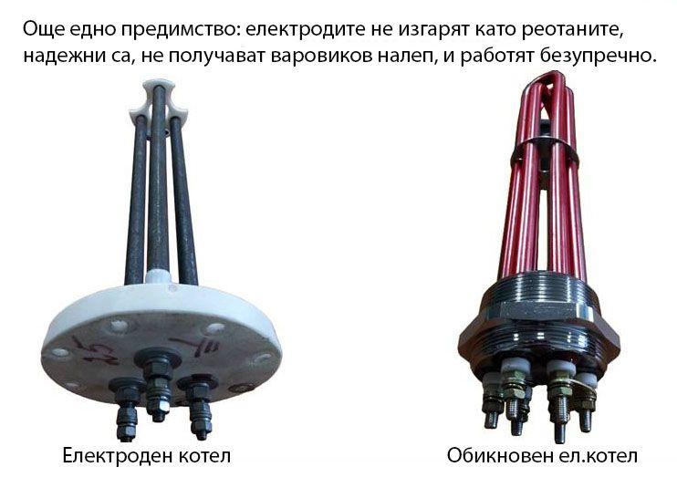 Галан електрически електроден котел отопление ново поколение гр. Смолян - image 7