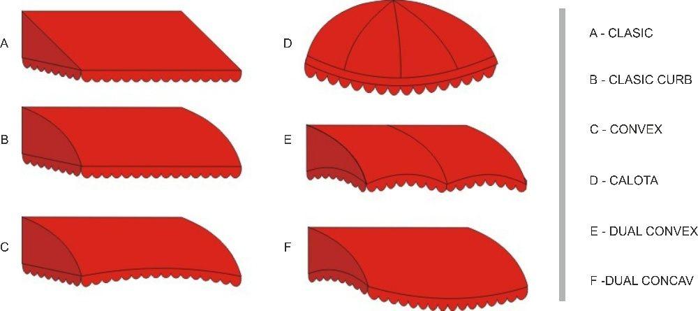 Confectionam Copertine fixe din poliplan , policarbonat