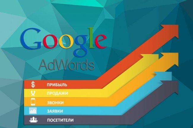 Настройка и ведение контекстной рекламы (Контекстная реклама в Google)