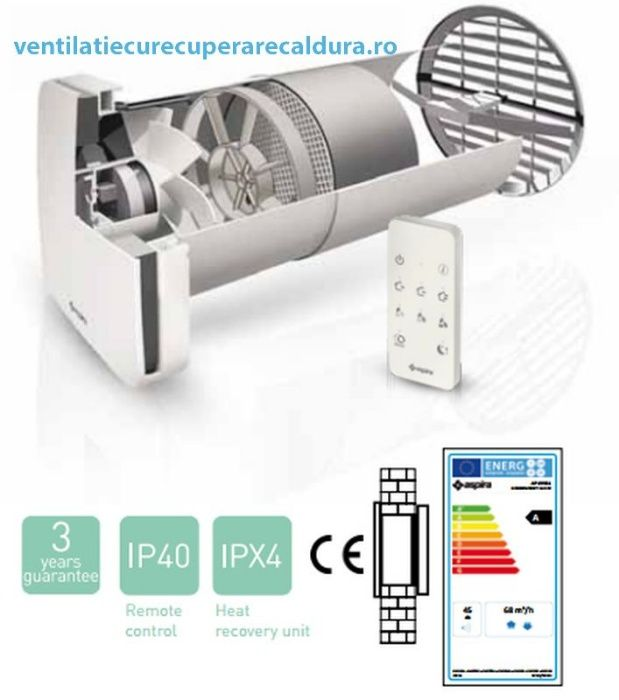 Sistem Ventilatie cu Recuperare de Caldura ASPIRA Ecocomfort 160 RF