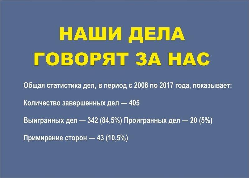 Адвокат - Юрист. Бесплатная консультация по ГРАЖДАНСКИМ ДЕЛАМ В СУДЕ!