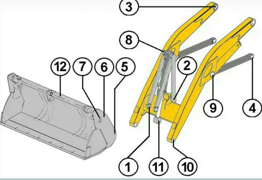 Bolturi bucsi brat fata buldoexcavator Volvo BL 60 61 70 71 B