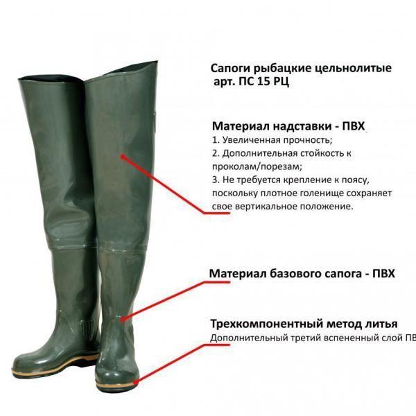 Сапоги рыбацкие цельнолитые ПС 15 РЦ р.44