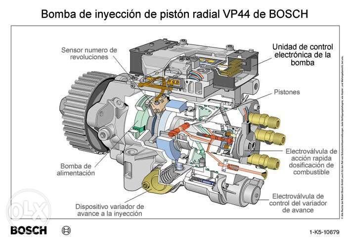 Ремонт на дизелови горивни помпи vp 44