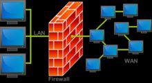 Serviços de Firewall