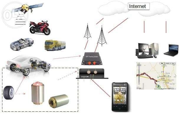 Dispositivo de GPS Venda com montagem ao Domicilio