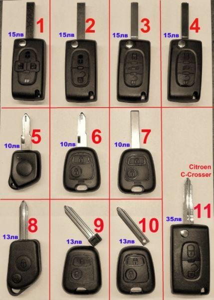 Ключ кутийка дистанционно за Ситроен Citroen