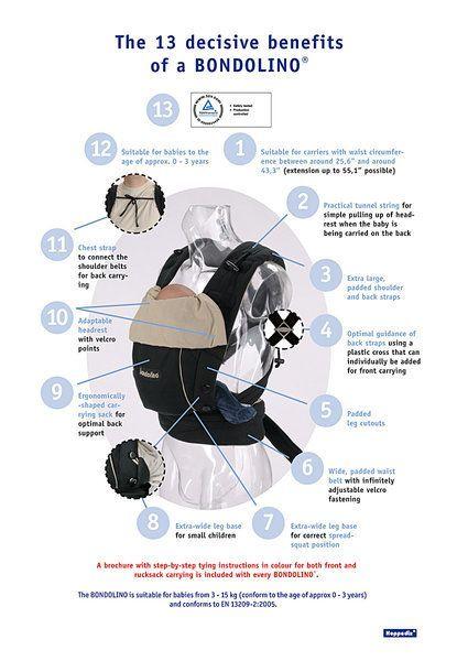 Sistem de purtare ergonomic BONDOLINO® Poplin Hoppediz