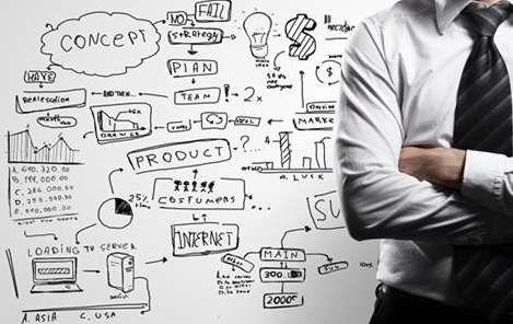 Projecto de ideias de negocio individual ou p/o Projovem