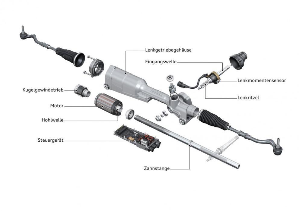 Ремонт на електрическa рейкa за AUDI А4, А5, А6, А7, Q5, Q7