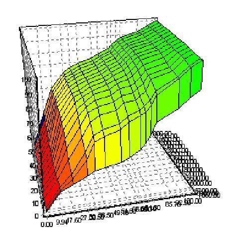 Chip Tuning база данни файлове за чип тунинг