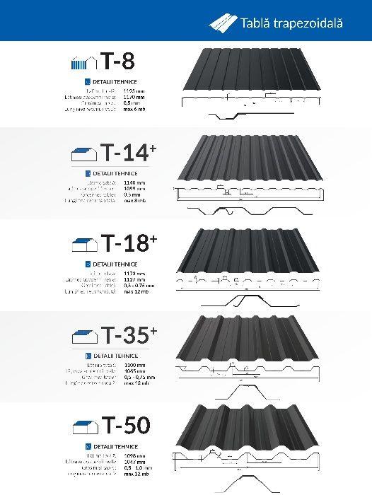 Tabla cutată T35 , T45 cu folie anticondens pentru Hale Metalice