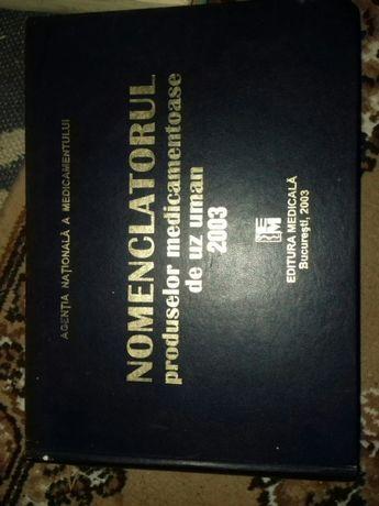 Manualul medicamente