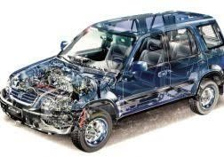 АКПП на Honda CR-V (Хонда СР-В)