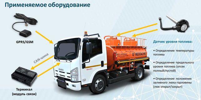 GPS (ЖПС) Мониторинг транспорта с установкой