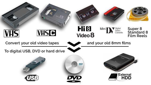 Transfer în format digital (CD/DVD/HDD/BLU-RAY) casete video (VHS)