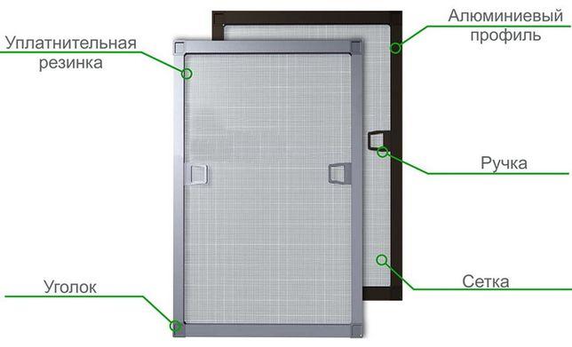 Москитные сетки от 3500 ремонт окна